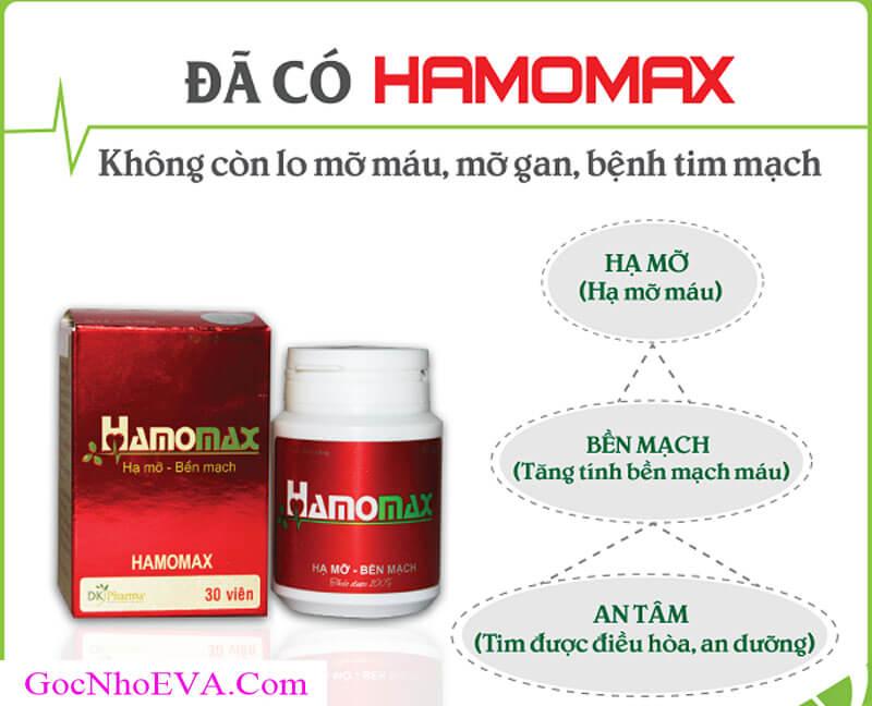 Thực phẩm chức năng hạ mỡ máu Hamomax