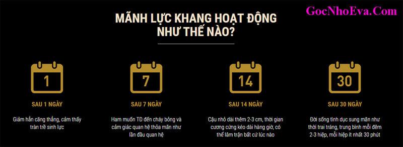 Liệu trình sử dụng Manh Luc Khang