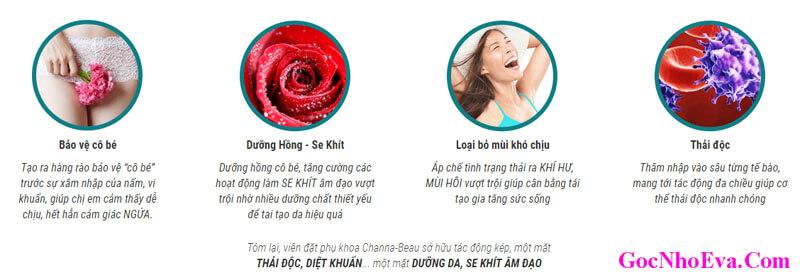 Tác dụng thuốc chống viêm nhiễm phụ khoa Chan-Na Beau
