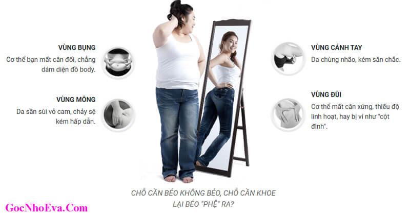 Vấn đề bạn đang gặp phải với cân nặng và vóc dáng của mình
