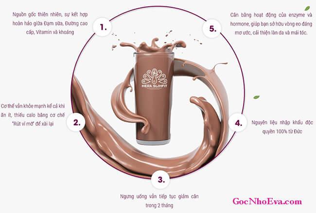 Công dụng tuyệt vời của sữa giảm cân Hera SlimFit