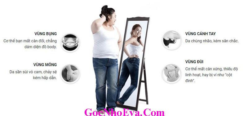 Vùng cơ thể thường xuyên tích mỡ của chị em?